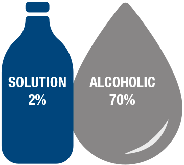 solution & alcoholic