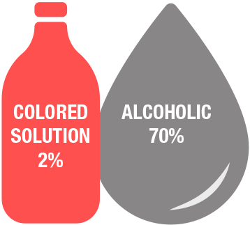 colored solution & alcoholic