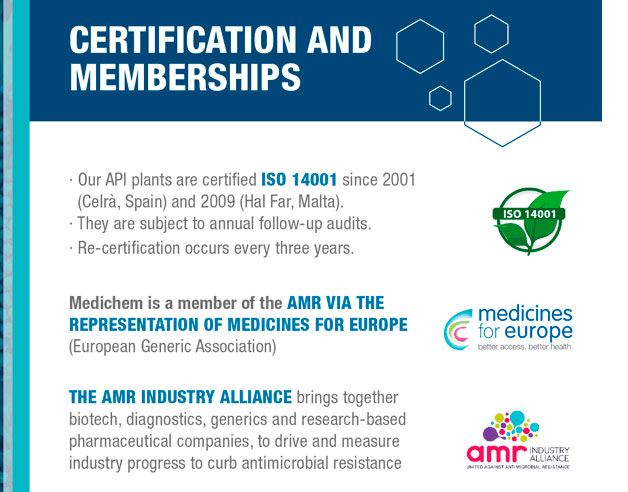 Certification and memberships
