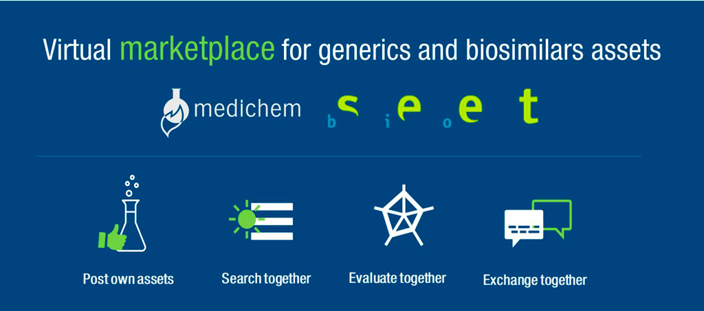 virtual marketplace for generics